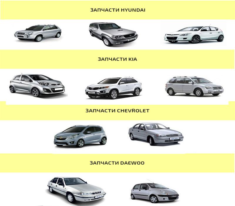 Продажа корейских автозапчастей